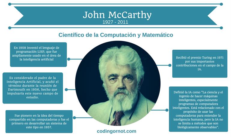 Inforgrafía de John McCarthy