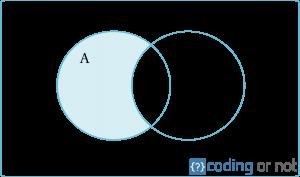 Diferencia de conjuntos en Python