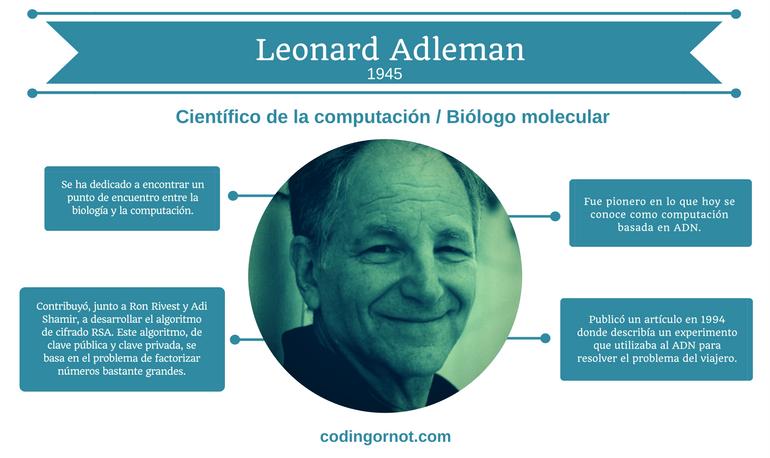 Infografía del cientifico Leonard Adleman