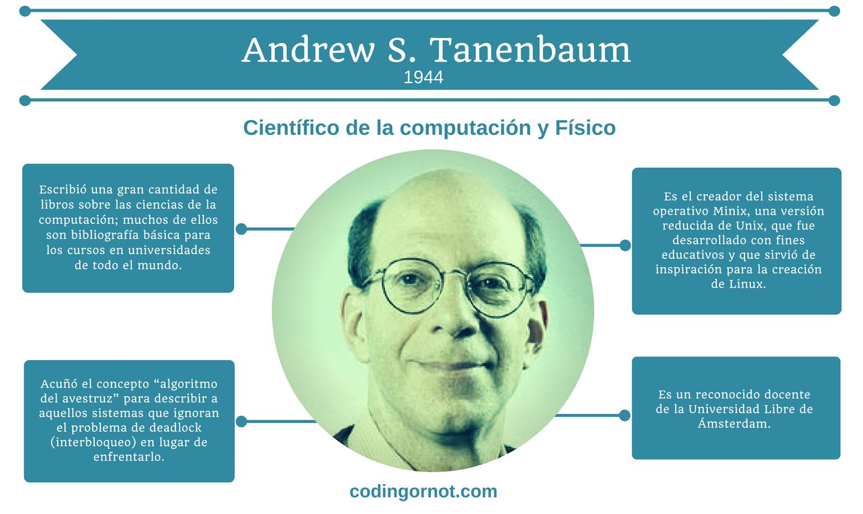 Infografía de Andrew S. Tanenbaum